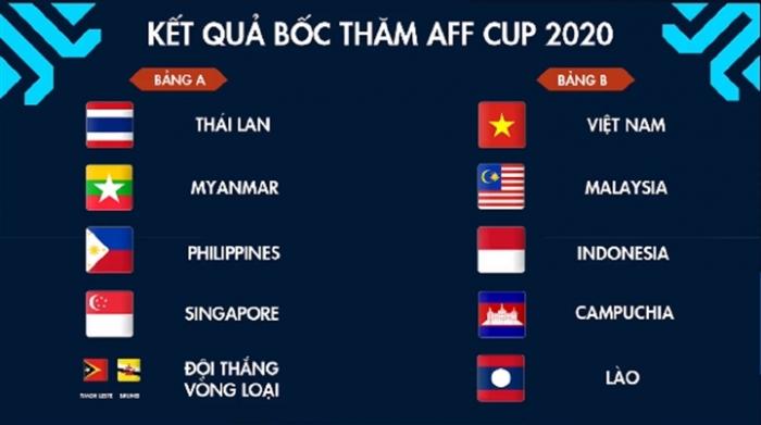 Lộ diện 'khắc tinh' của ĐT Việt Nam ở AFF Cup, đối thủ khiến Công Vinh rơi lệ trong ngày giã từ ĐTQG