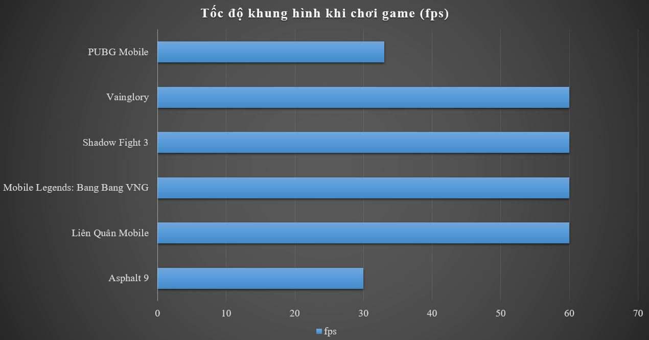 OnePlus 7 Pro xách tay có điểm hiệu năng siêu ấn tượng - 263967